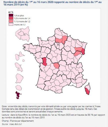 décès INSEE