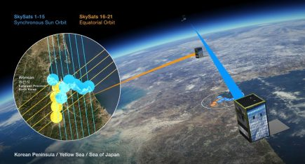 lancement satellites