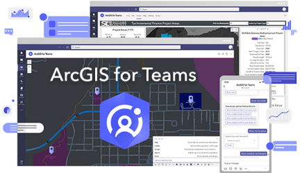 ArcGIS for Teams